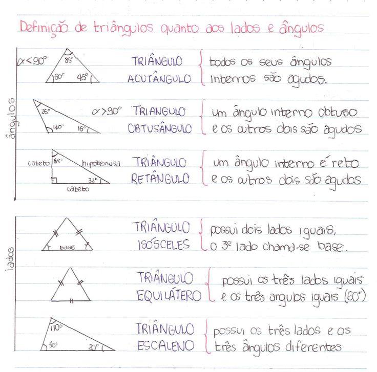 classificação de triangulos quanto aos lados e quanto aos angulos - Pesquisa do Google