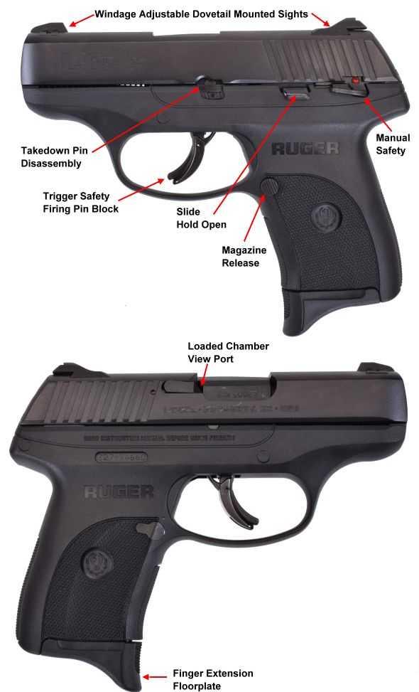 Real Guns - Ruger's New LC9s Striker
