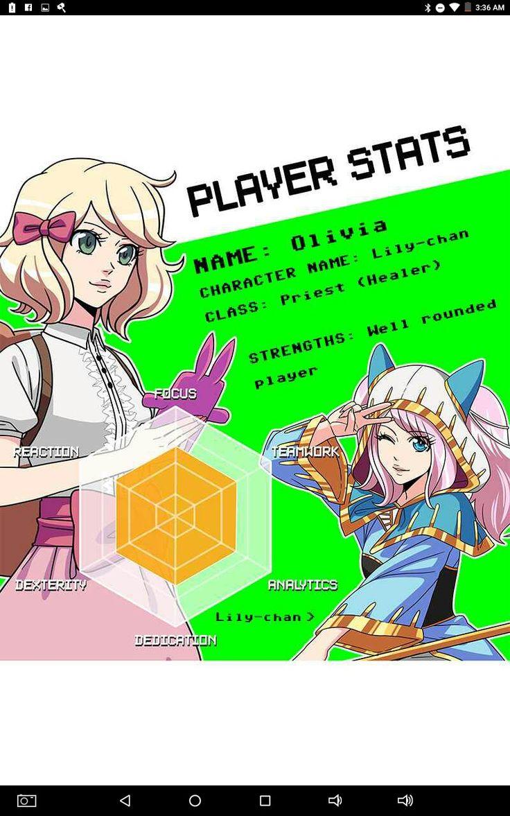 Let's Play Stats on Olivia Webtoon, Webtoon comics