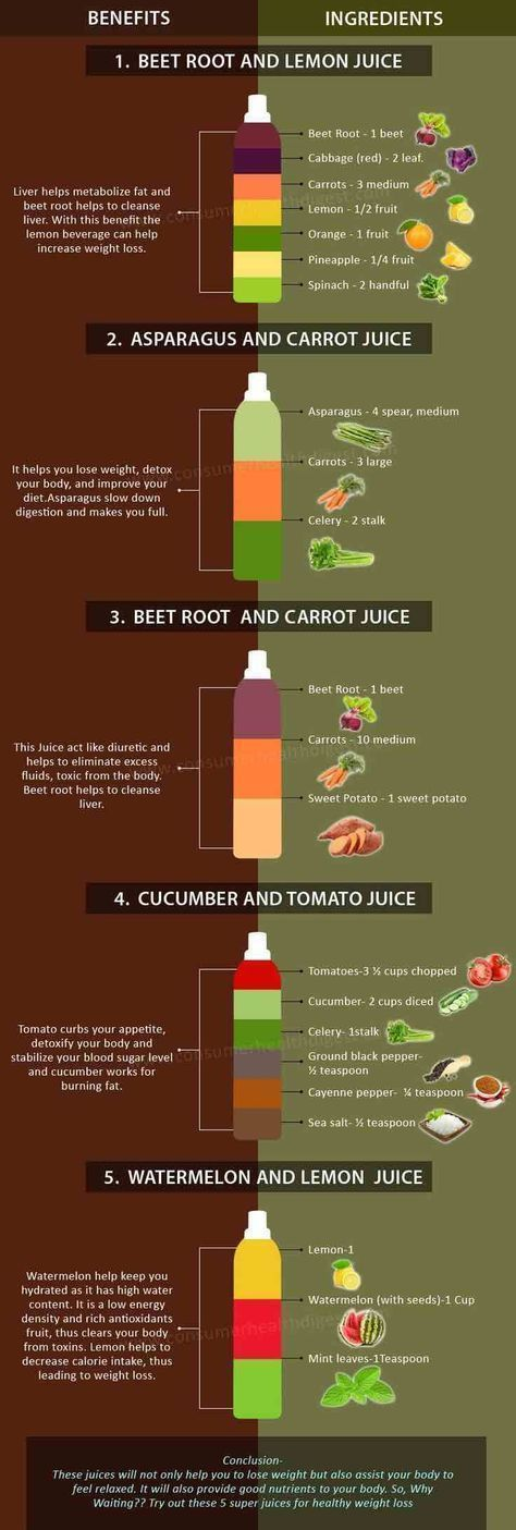 Look for juicing recipes to detox your body? Try these fresh and simple juice and smoothie recipes made from whole fruits and vegetables! 1. 10 Benefits of adding juices to your diet; Via 2. Start a healthier lifestyle with this #DetoxToStartDiet
