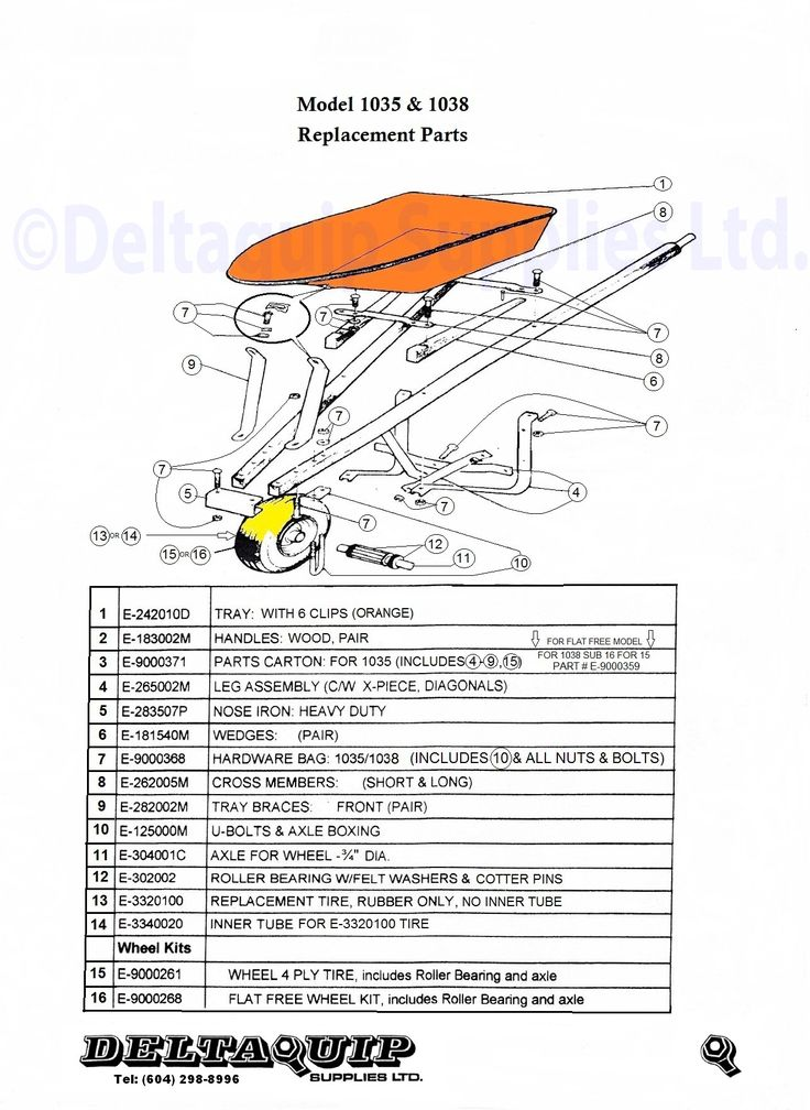 Jackson Wheelbarrow Replacement Parts