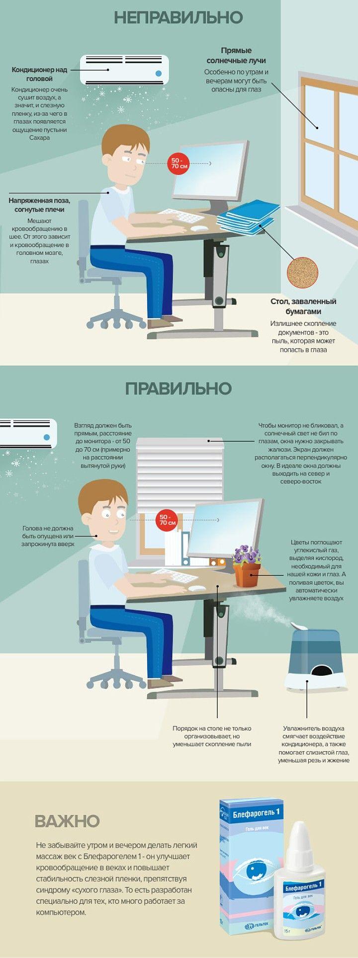 Как оборудовать свое рабочее место в офисе, чтобы наши глаза были благодарны [инфографика]