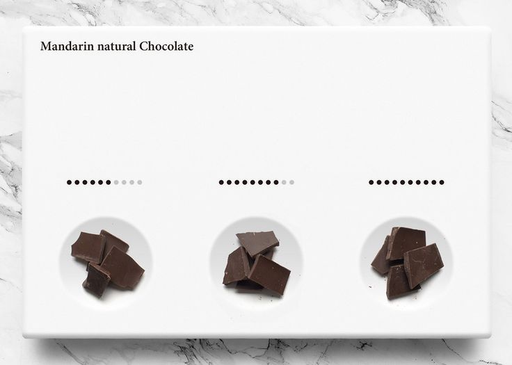Yuta Takahashi created the pared-back packaging for these natural chocolate bars…