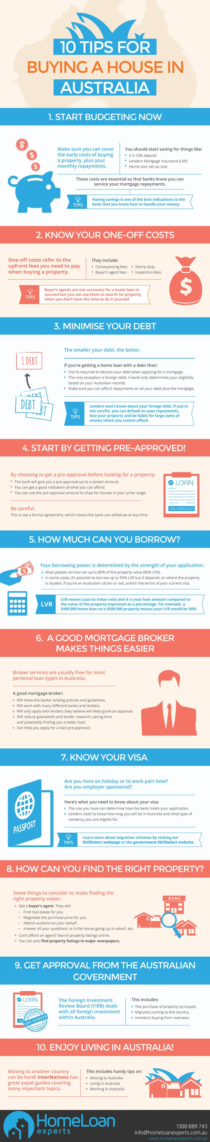 10 tips for an expatriate buying property in Australia. #infographic #tips #Australia More info on - https://www.homeloanexperts.com.au/blog/non_resident/10-tips-for-buying-a-house-in-australia/