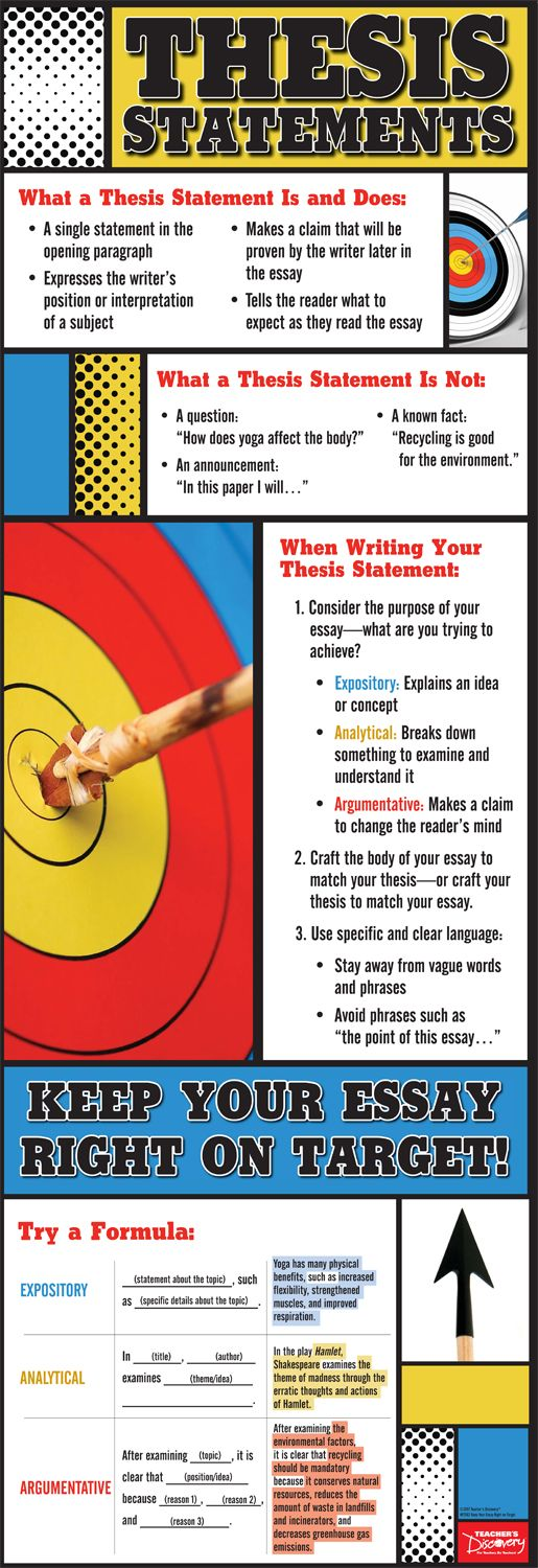 Student essays hit the mark with this thesis statement poster. Explanations, tips, and formulas for strong thesis statements will help them take aim and focus their essays. ©2017. Middle school, high school. 13 x 38 inches. Laminated.