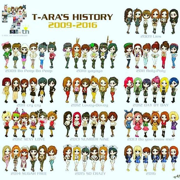 ♥ T-ara ♥