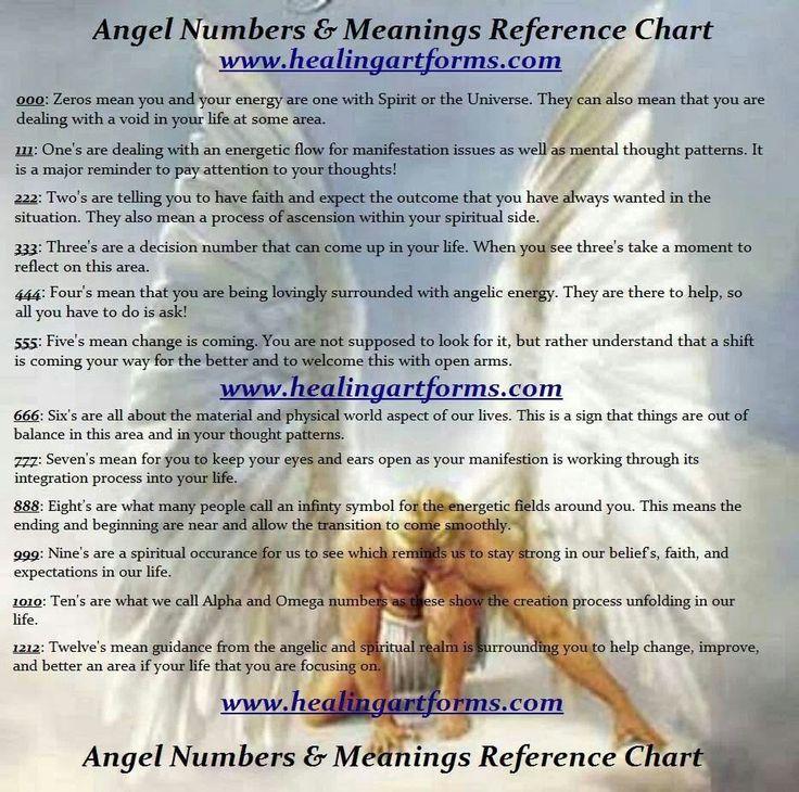 Angel numbers amp meanings angels pinterest