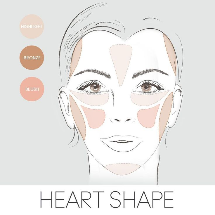 How to apply blush, bronzer & highlighter to a heart-shaped face.