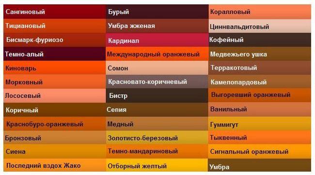 Названия цветов и оттенков: Дневник пользователя owlways