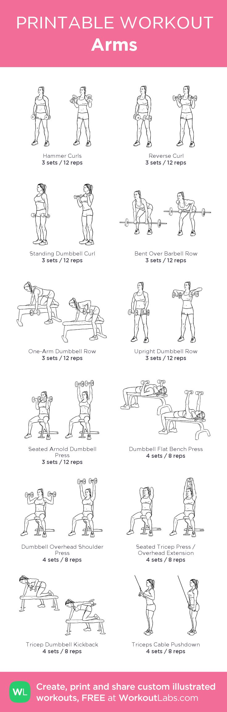 Arms –my custom workout created at WorkoutLabs.com • Click through to download as printable PDF! #customworkout
