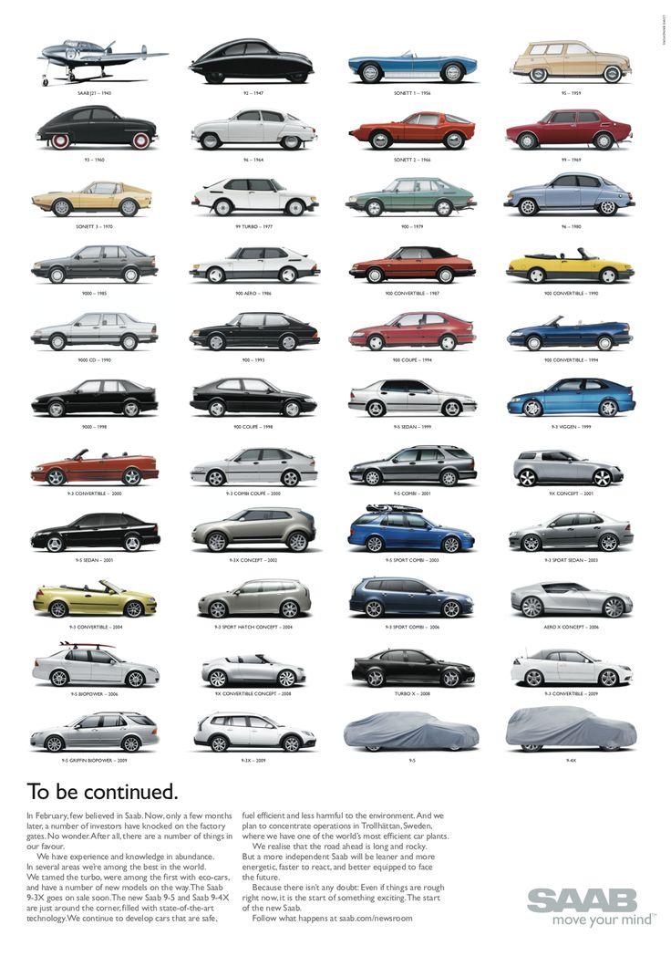 Saab history