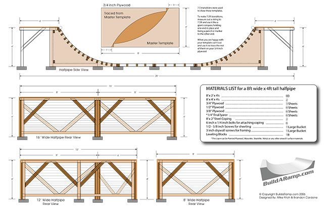 Skateboard Mini Halfpipe & Quarter Pipe Ramp Plans & Ramp Guide