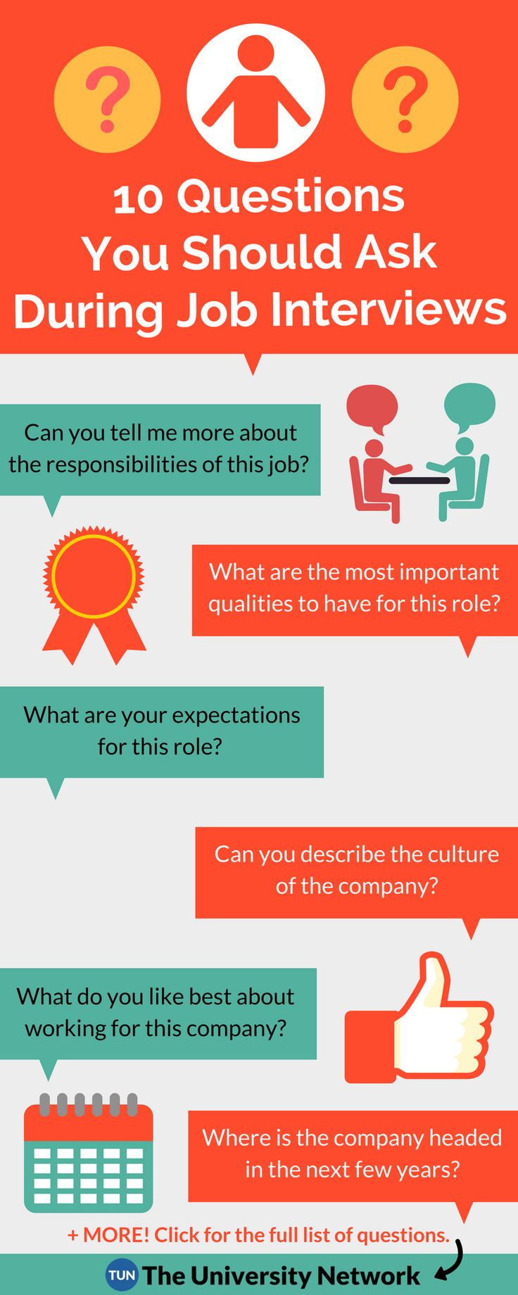 Here's what to ask the interviewer during your next job interview!