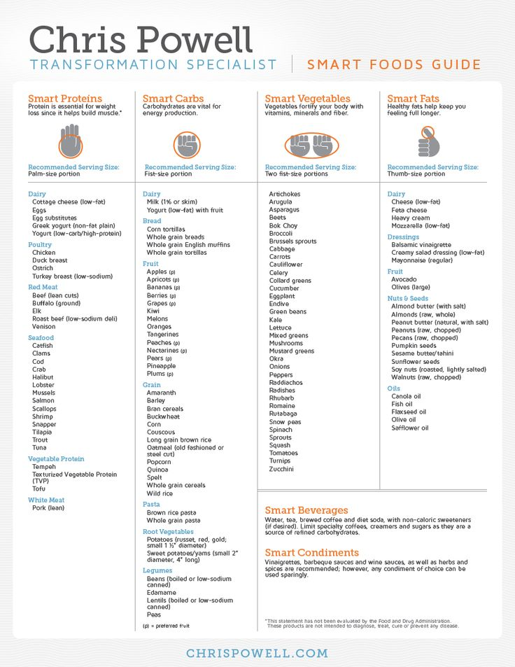 Here is the Chris Powell Diet Smart Foods Guide. We don't count calories, points, or fat grams....just simple portions of healthy foods.