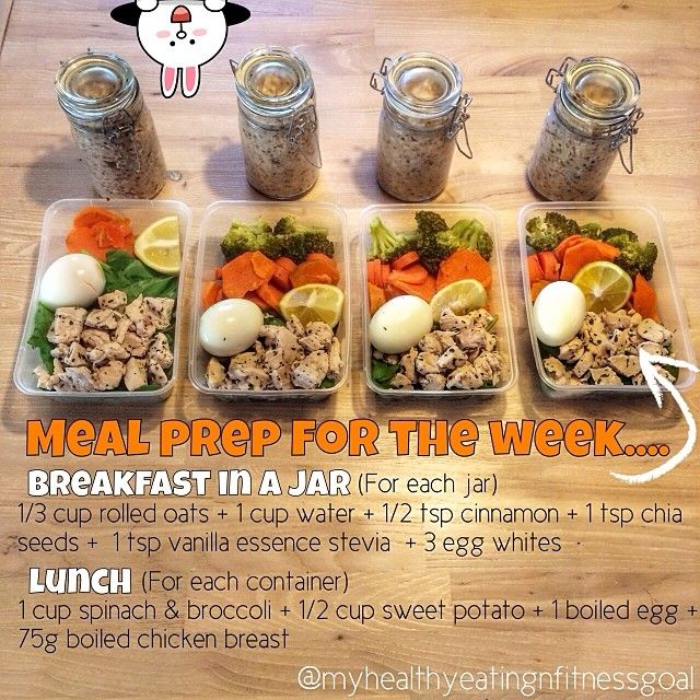 8 best my food prep images on pinterest healthy nutrition healthy