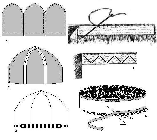 "Pictorial description of one way to make a simple Viking-style hat. The tutorial is for a modern ""Russian"" fur-trimmed hat, but could easily be adapted."