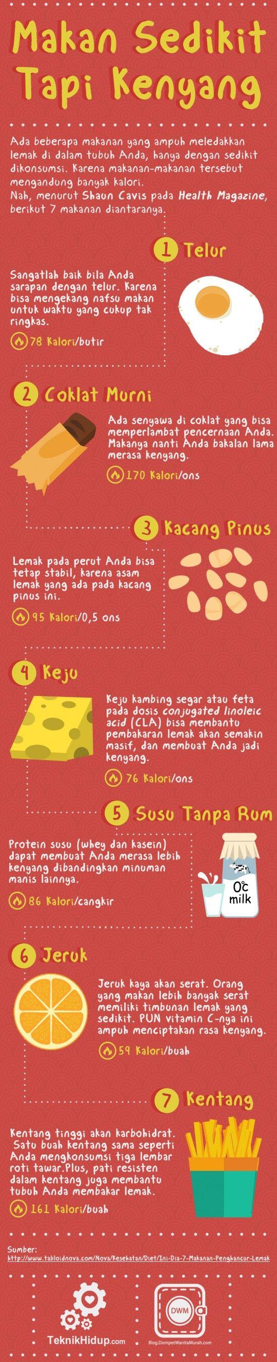 """7 Makanan Penghancur Lemak, yang Membuat Cepat Kenyang Hanya Sedikit """"Gigit"""": http://www.teknikhidup.com/2014/08/makanan-banyak-kalori-cepat-kenyang-infographic.html"""