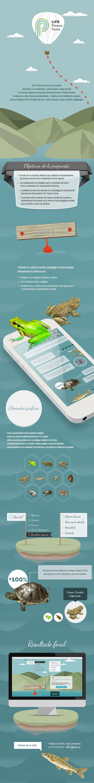 Life Potamo Fauna, proyecto por la conservación