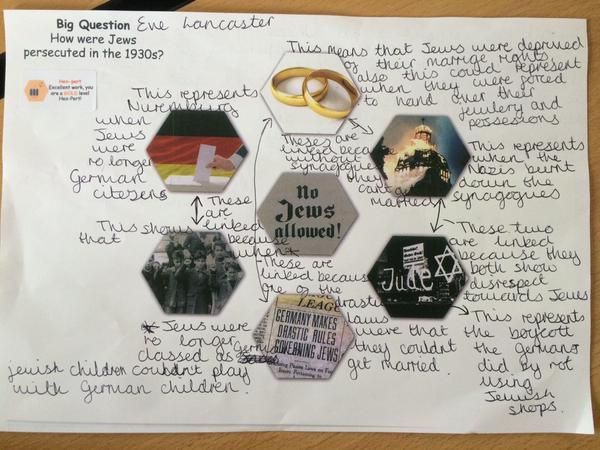 """Mr. Thornton History on Twitter: """"Are you a Hex-pert? Making #solo links with Y8 on visual hexagons #nqt #History #solotaxonomy #pedagoofriday #edchat http://t.co/2bQ6aNOM3v"""""""
