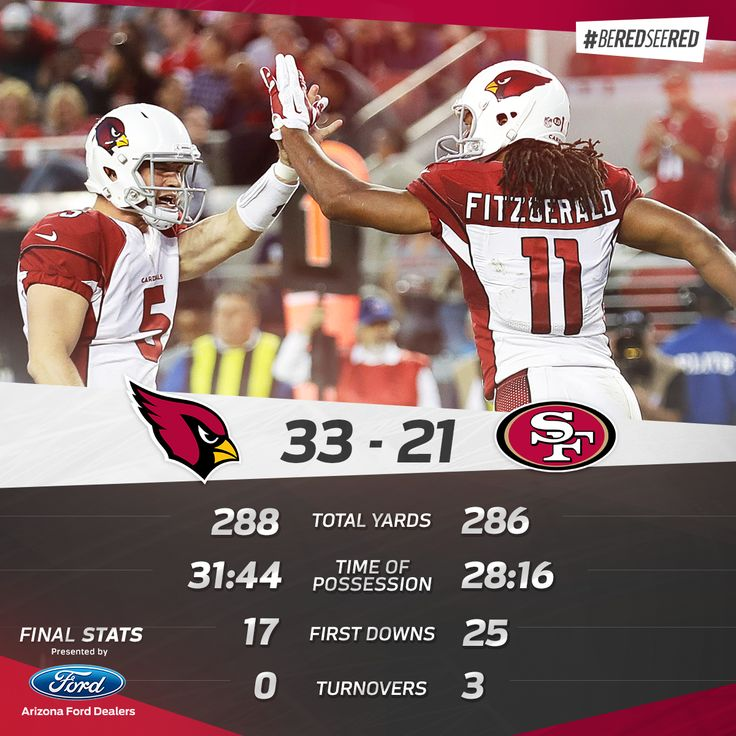 Postgame stats following Week 5 of the 2016 season presented by Arizona Ford Dealers buyfordnow.com.