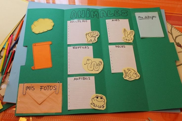 Maestra de primaria c mo hacer un lapbook paso a paso tutorial esk inventos para la escuela - Decorar album de fotos por dentro ...