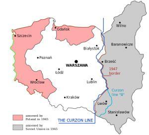 Polish Genealogy Sources- Databases & Links