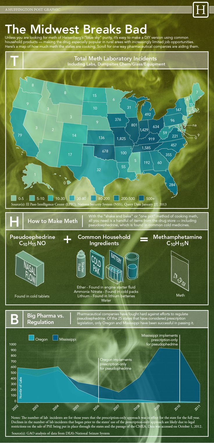 The Methiest States In The U.S. (INFOGRAPHIC). . . otherwise known as the map of redneck hillbillies.