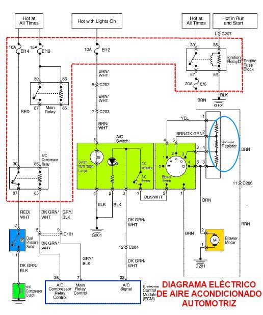 Diagrama eléctrico de aire acondicionado