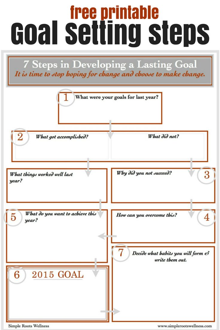 Worksheet personal goal setting worksheet grass fedjp for Setting life goals template