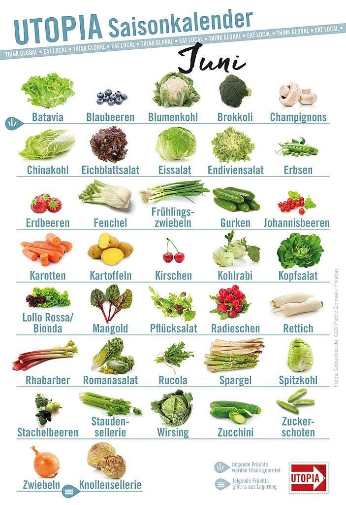 Dieses regionale Obst und Gemüse ist jetzt Saison   – GesundesGemüsigesObstigesLeckeres