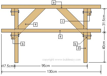 planos trabajo madera