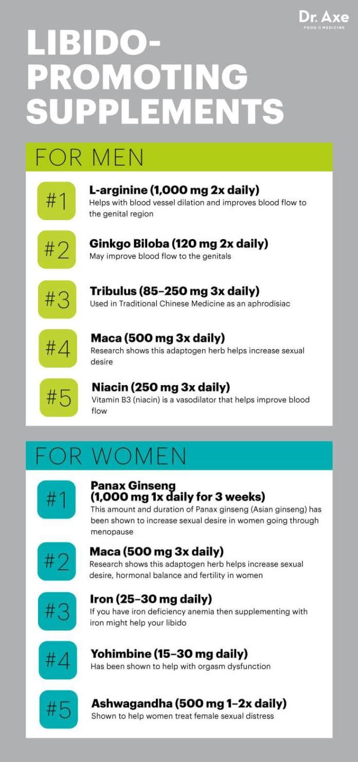 Boosting libido women health