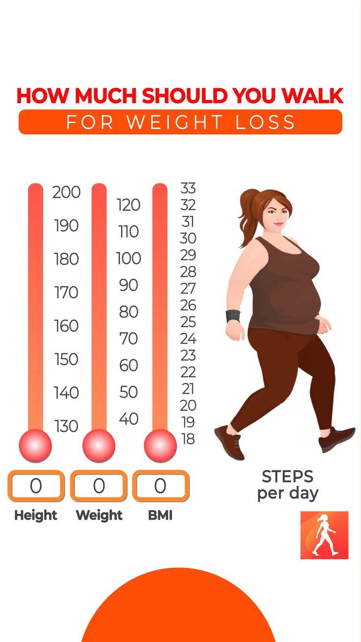 План тренировок по ходьбе для похудения