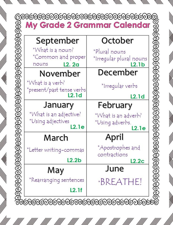 Grammar Grade 2 Common Core Aligned- All you need including calendar and printables with standards plugged in to each activity