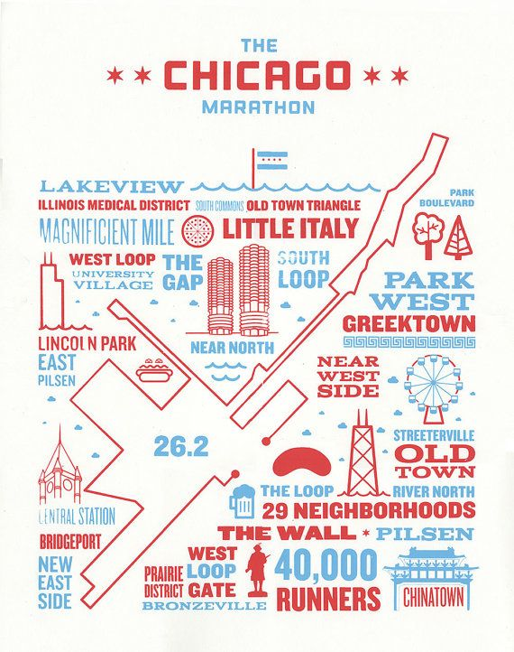 The Chicago Marathon is an incredible event that travels through 29 neighborhoods of the city. This is a handprinted, 2-color, screen print