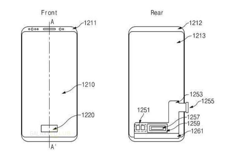 Es ist nur eine Frage der Zeit, bis es ein Hersteller schafft, den Fingerabdrucksensor vollumfänglich in das Display von Smartphones zu integrieren...