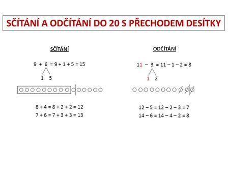 SČÍTÁNÍ A ODČÍTÁNÍ DO 20 S PŘECHODEM DESÍTKY 9 + 6 = 9 + 1 + 5 = 15 1 5 8 + 4 = 8 + 2 + 2 = 12 7 + 6 = 7 + 3 + 3 = 13 SČÍTÁNÍ ODČÍTÁNÍ 11 – 3 = 11 – 1.