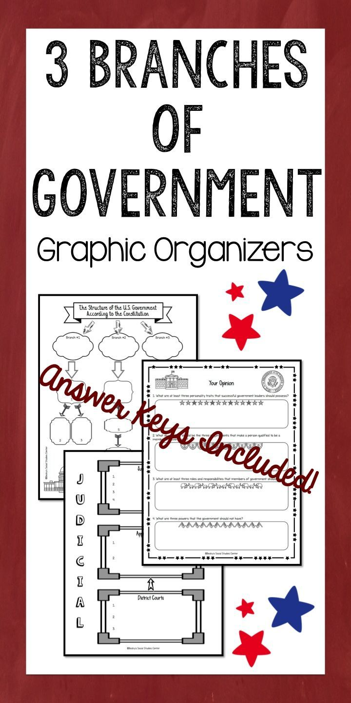 Three Branches Of Government Graphic Organizers Answer Key