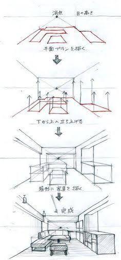 Resultado de imagen para dibujo de una habitacion con un punto de fuga