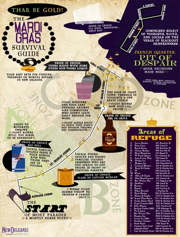Combination map of New Orleans plus Mardi Gras survival guide. Laissez les bons temps roulez! http://blog.neworleans.com/2012/02/new-orleans-hotels-parade-route/