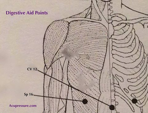 DIGESTIVE STRENGTHENING Points shown relieve gas pains, side aches, rib pain, tummy aches and indigestion. Hold them 3 times daily to prevent these abdominal problems. For a free video showing how to use the two most potent points go to: https://acupressure.leadpages.co/indigestion/
