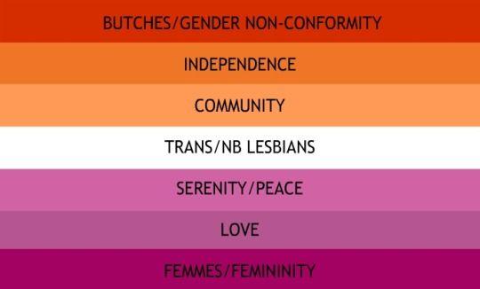 new lesbian flag mayhaps? pride Pinterest Lesbian