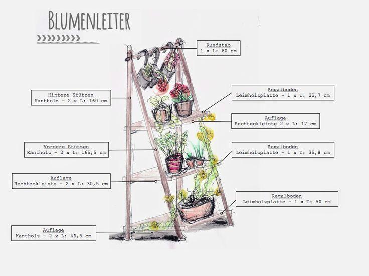 blumenstander selber bauen alte holzleiter - haus design bilder ... - Blumenstander Selber Bauen Alte Holzleiter