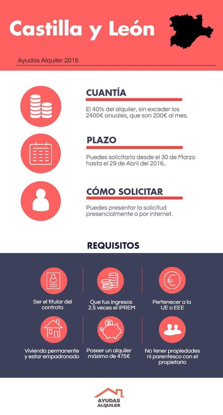 Las Ayudas de alquiler 2016 para los que residen actualmente en Castilla y León. Cuantía, Plazos, Requisitos y Cómo Solicitarla en #Ayudas de #Alquiler.  http://www.ayudasalquiler.es