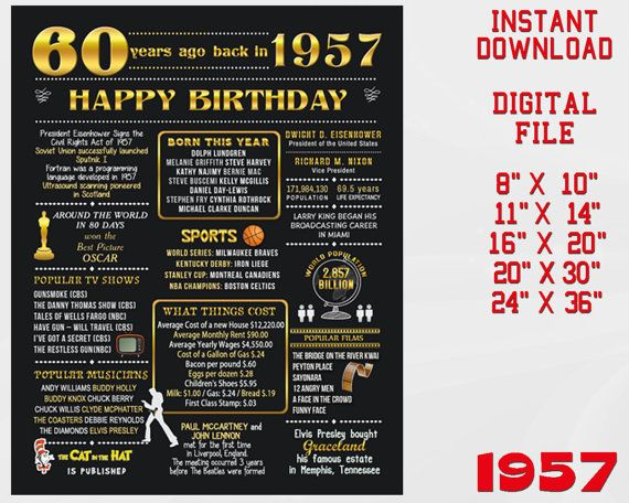 60th Birthday Poster, Chalkboard Poster, Party Decoration, USA Life event, Born in 1957, 60th Birthday Gift for parents, Instant download   ~~~~~~~~~~~~~~~~~~~~~~~~~~~~~~~~~~~~~~~~~~~~~~ This print comes as shown. No changes can be made. This listing will be sent to you as a DIGITAL FILE (no physical item will be shipped). ~~~~~~~~~~~~~~~~~~~~~~~~~~~~~~~~~~~~~~~~~~~~~~  You will receive 5 high quality (300dpi) JPG files sized at 8 x 10 11 x 14 16 x 20 20 x 30 24 x 36 so that you can choose…