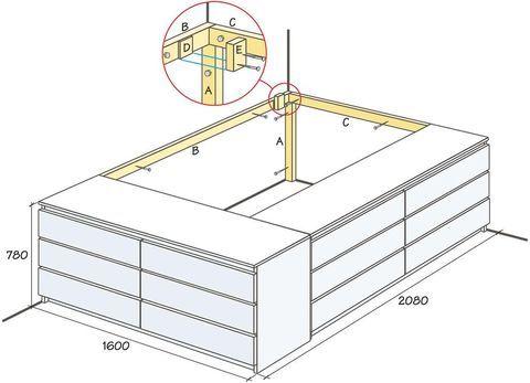 Förvaring och säng i ett – bygg ett sovloft på byråer - Fixa - Hus & Hem