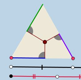 Equilateral Triangle: Special Property (2)