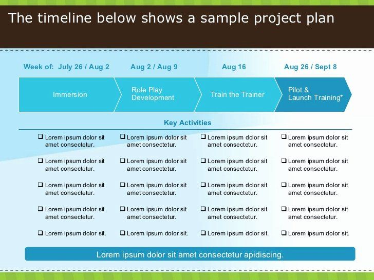 Pilot Project Plan Template Beautiful 034 Powerpoint Tastic Template Timeline 04 How To Plan School Newsletter Template Free School Newsletter Template