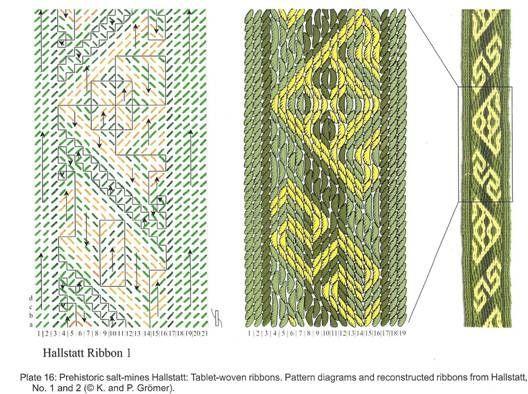 inkle loom weaving instructions