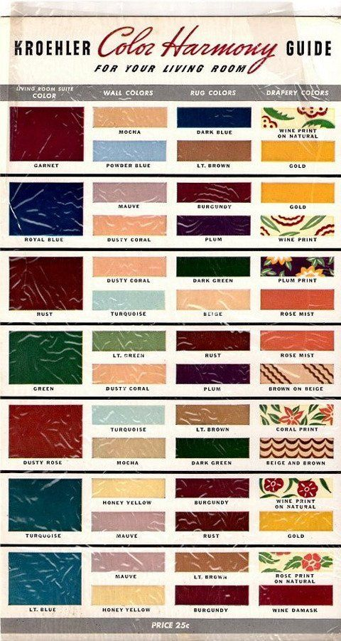 American Style Through the Decades: The Forties. A handy color guide from Kroehler furniture company pairs living room suite colors with wall colors, rug colors and drapery patterns for coordinated perfection.